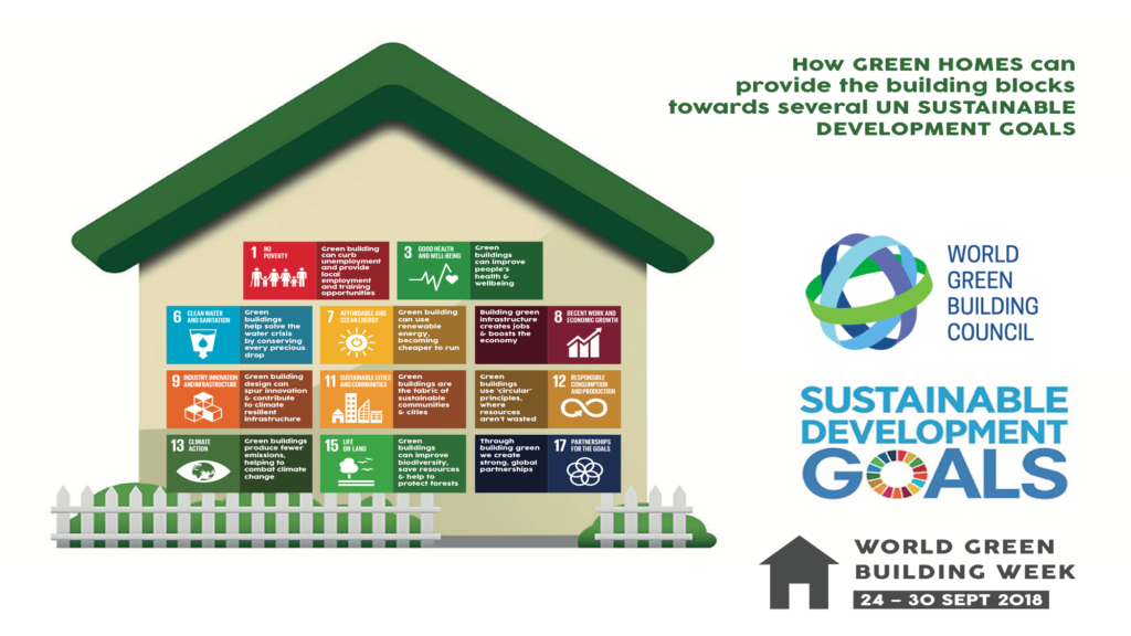 Upcoming Events World Green Building Week 2018 Philippine Green